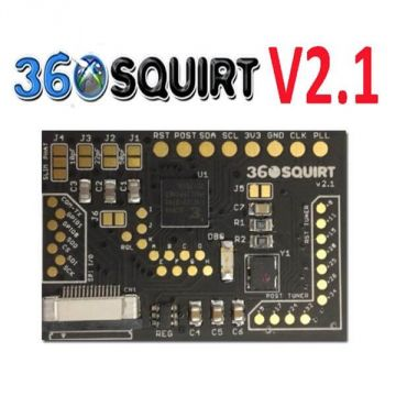 Squirt360 2.1